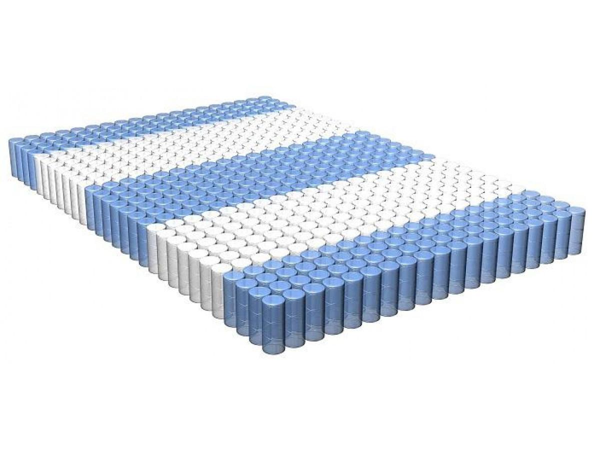 Независимый пятизональный пружинный блок